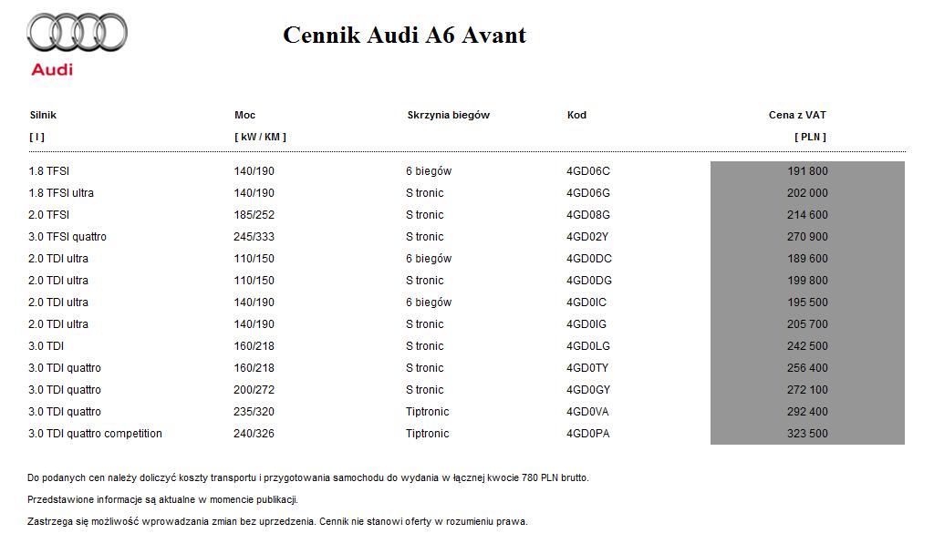 audi_a6_avant_cennik_2014_1