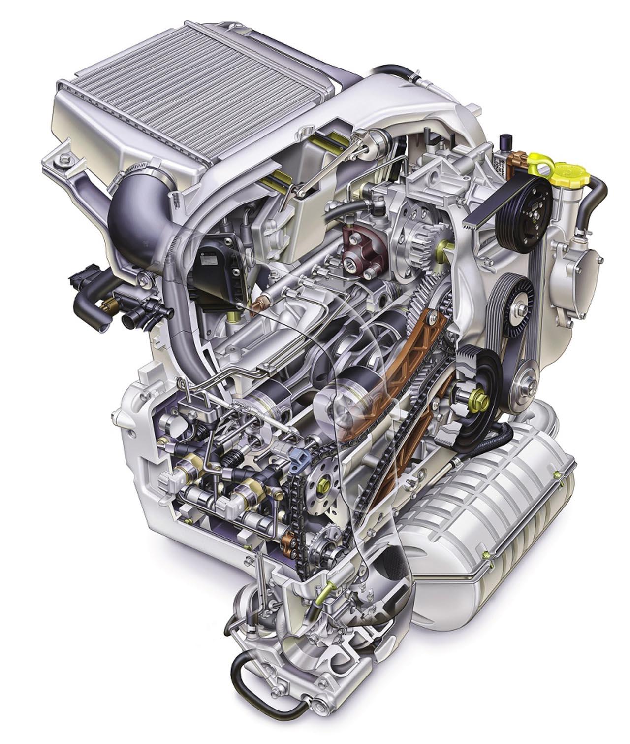 Silnik 2 0D Subaru – problemy awarie historia eksploatacja
