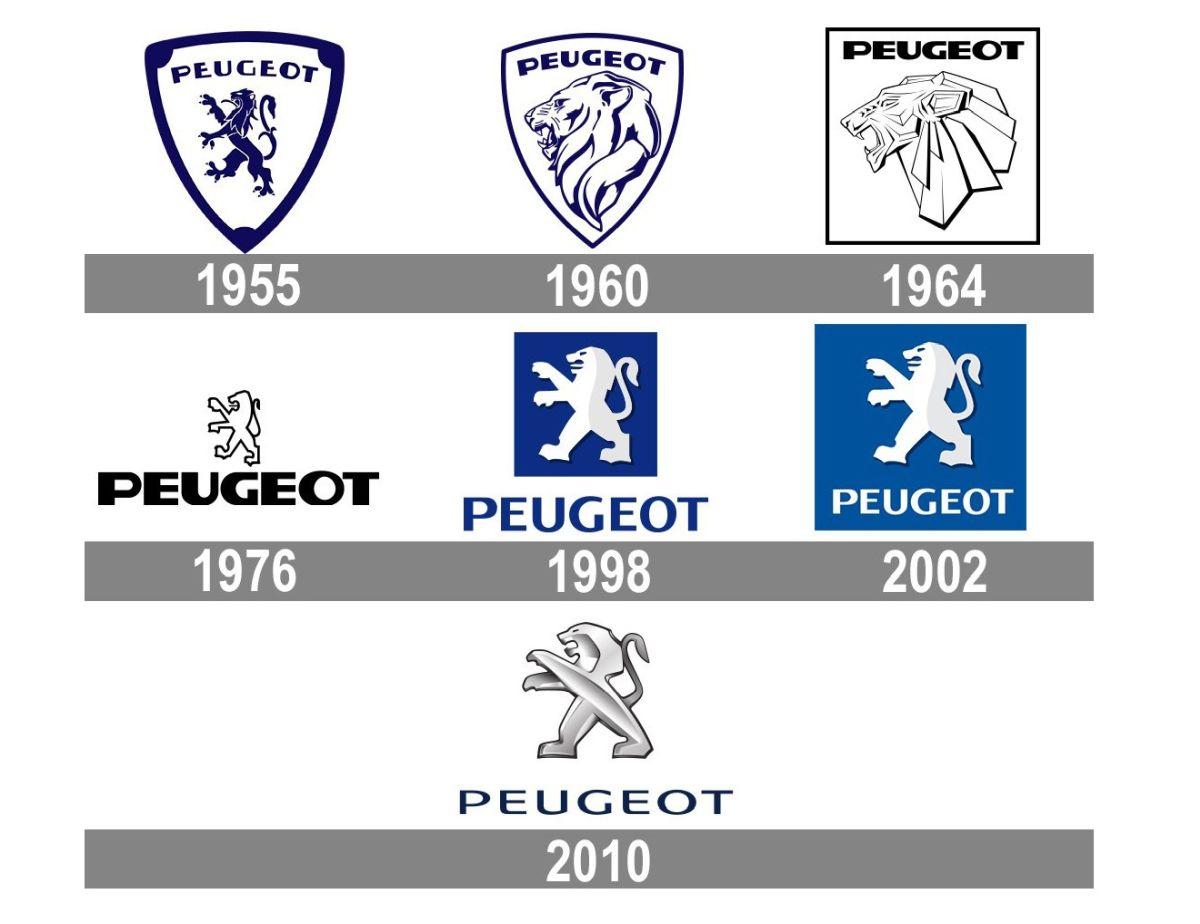 Znaczki Peugeota