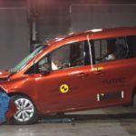 Renault Kangoo Euro NCAP 2021